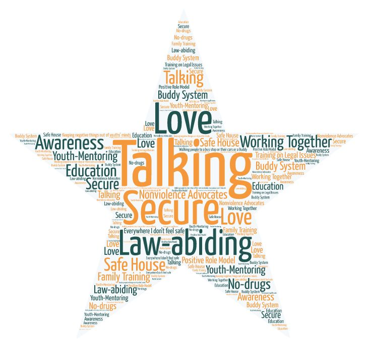 GLF WSDC Word Cloud With Those I Love